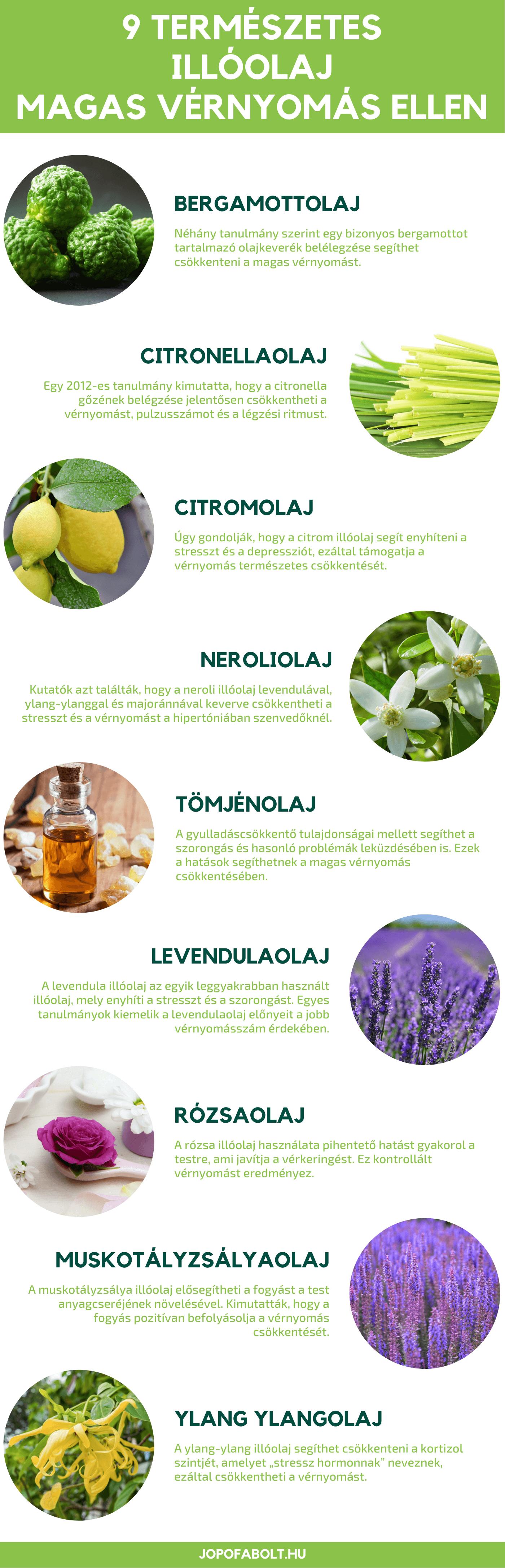 Hipertónia receptje a hagyományos orvoslásban - hoszukseglet-szamitas.hu