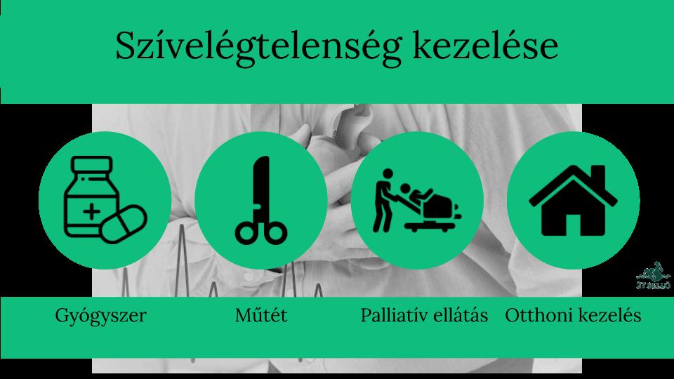 magas vérnyomás pszichoszomatikus okozza a kezelés módját)