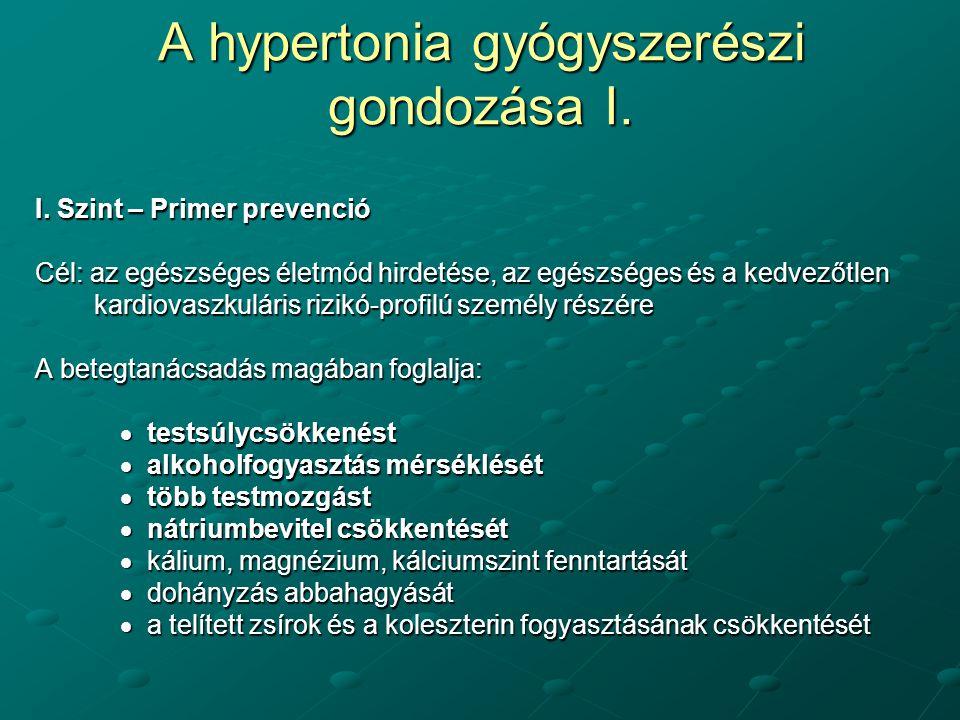 hipertónia gyógyszer co-renitec