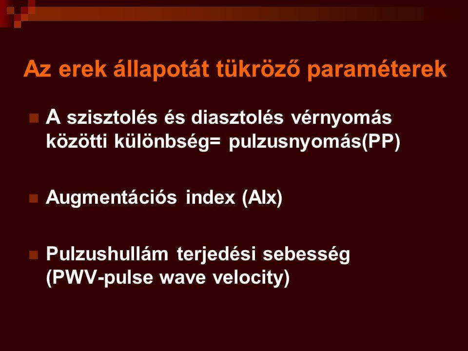 mi a hipertónia területi indexe