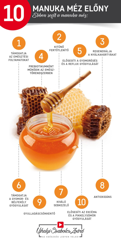a méz hatása magas vérnyomás esetén