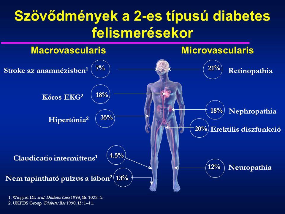 vese hipertónia cukorbetegségben magas vérnyomás tüneteinek felsorolása