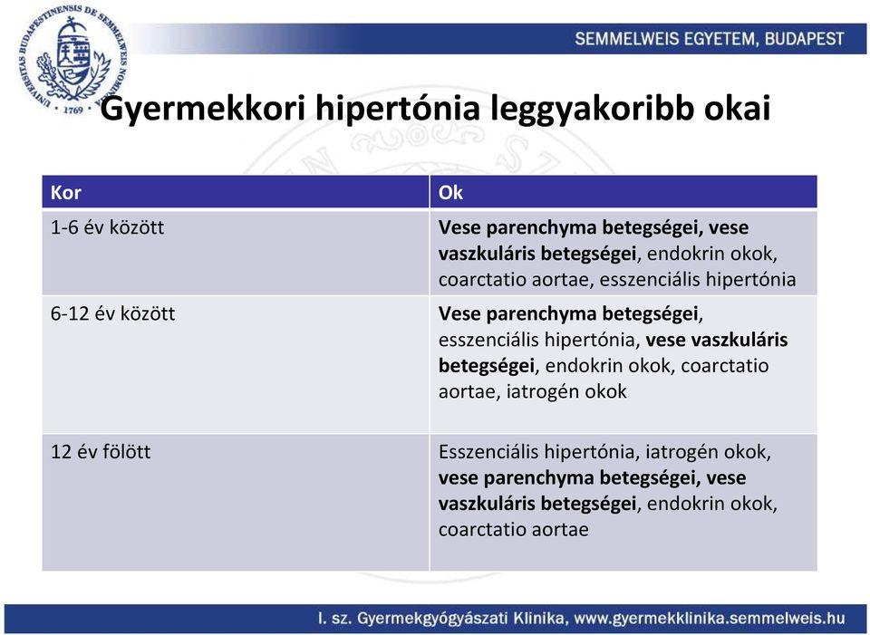 vegetatív vaszkuláris hipertónia mi ez)