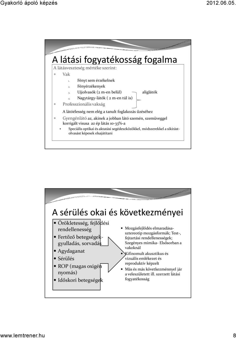 a magas vérnyomásban szenvedő fogyatékosság mértéke alapján)