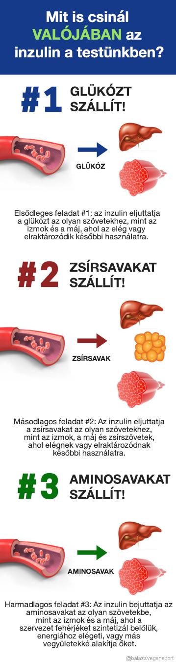 Minden, amit tudnod kell, mielőtt szénhidrátszegény diétába kezdesz