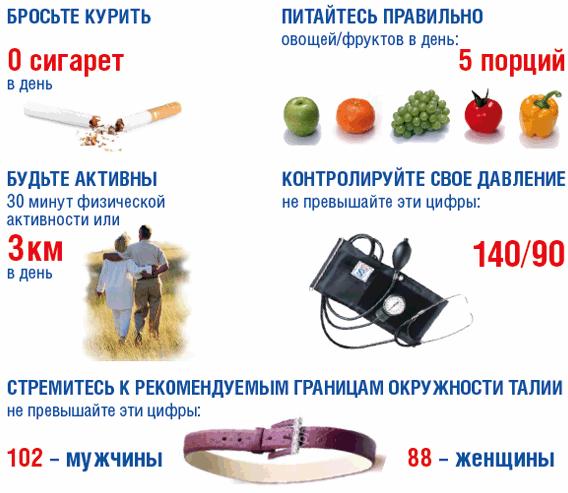 a magas vérnyomás mértékének szakaszai)