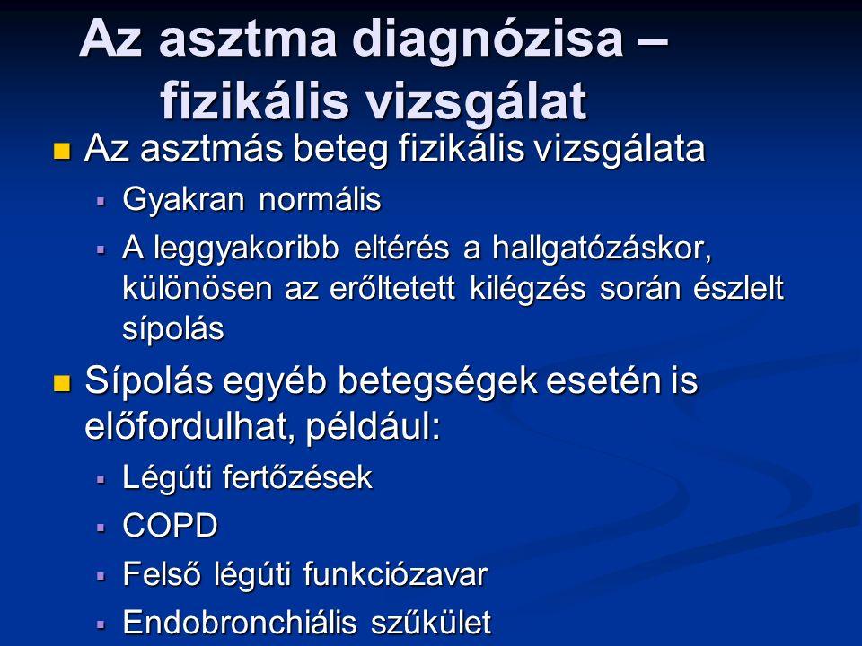 hipertónia hallgatózáskor)
