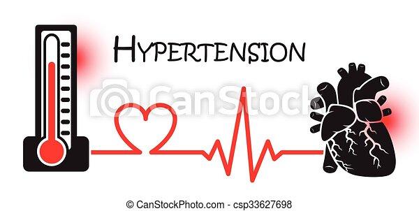 magas vérnyomás rajz)