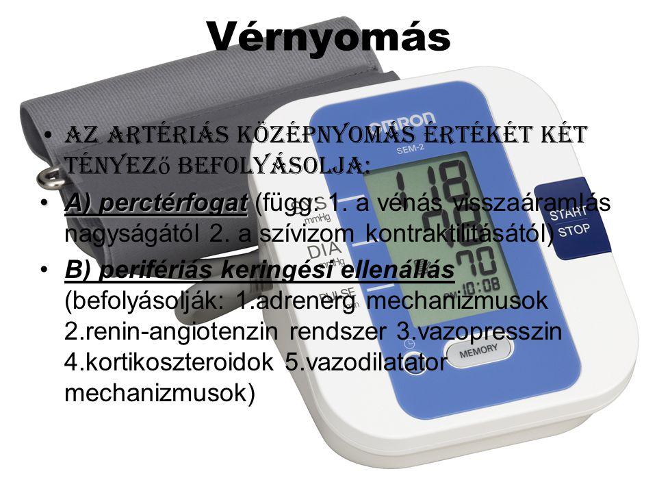 magas vérnyomás-kezelési rendszerek)