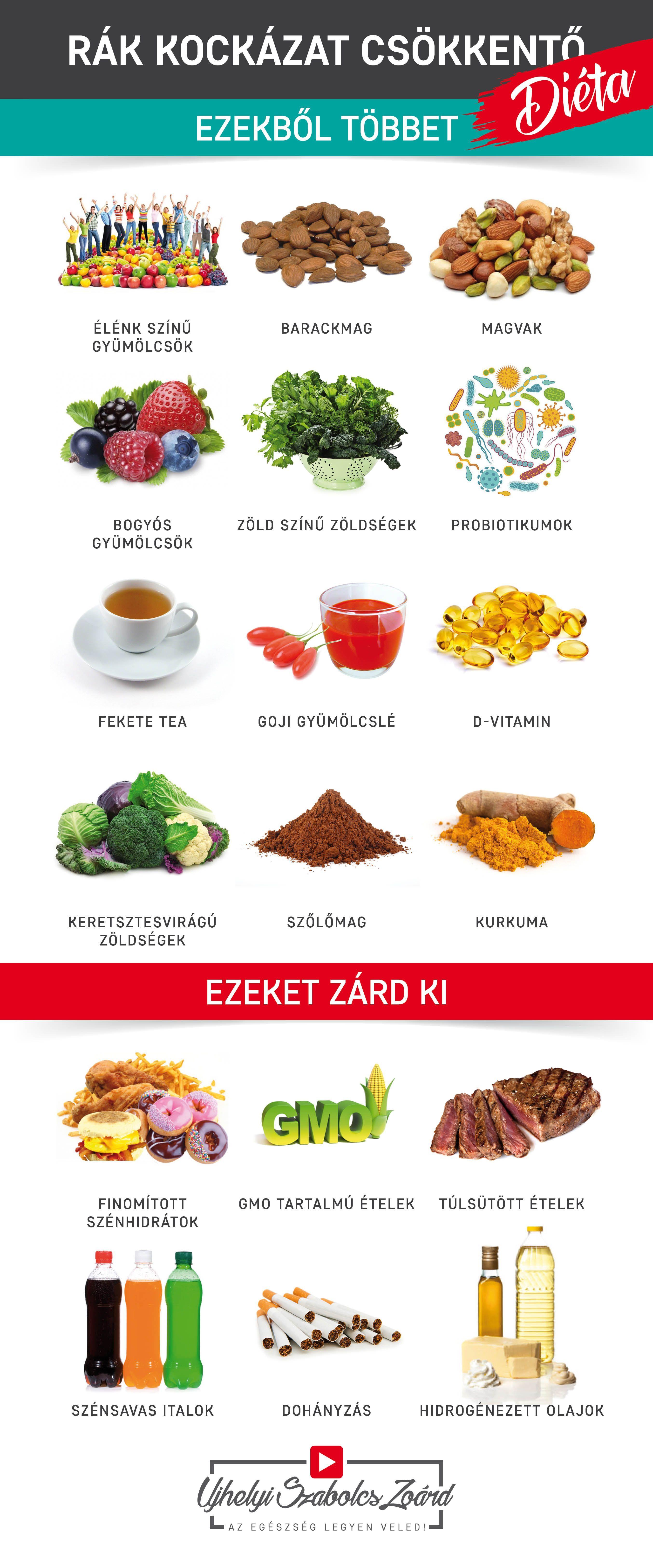 táplálkozási étrend magas vérnyomás esetén